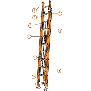 York Scaffold Rentals Amp Sales Extension Ladders Step