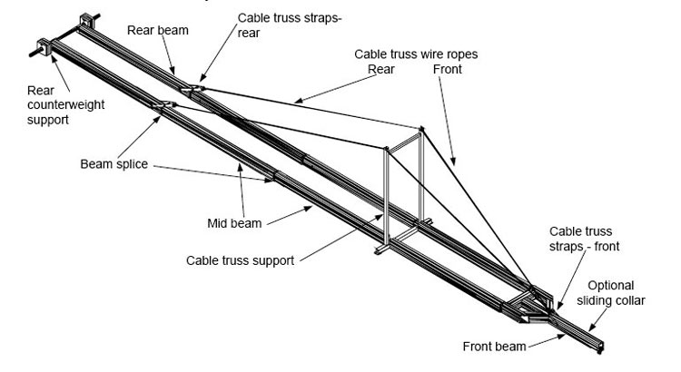 York Suspended Scaffolding Scaffold Rentals Amp Sales Nyc